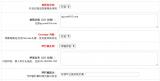 【商业插件】Emlog垃圾评论拦截插件正式发布,推荐购买,¥30元永久